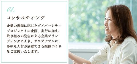フラームジャパン代表飯嶋真美のコンサルティングについて