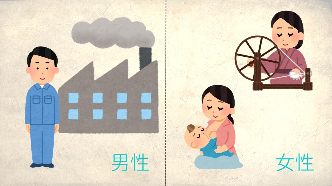 女性活躍の歴史_工場制機械業